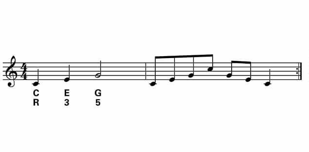 Arpeggio Music Symbol