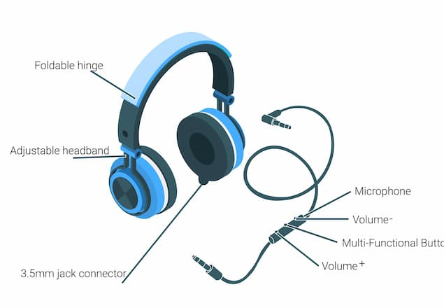 Components of a Headphones