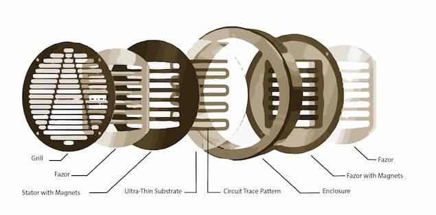 Planar Magnetic Driver Components