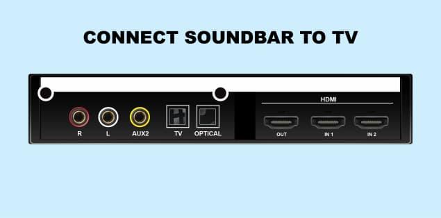 How to Connect a Soundbar to a TV - 2