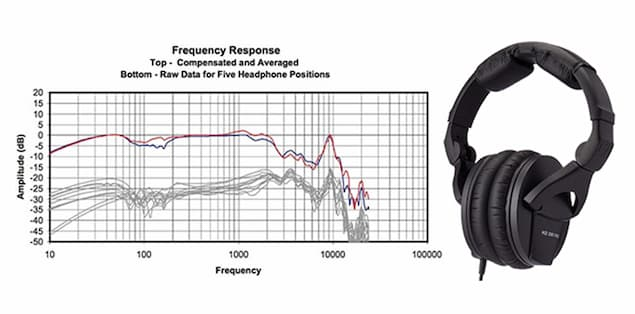 What Is Frequency Response in Headphones?